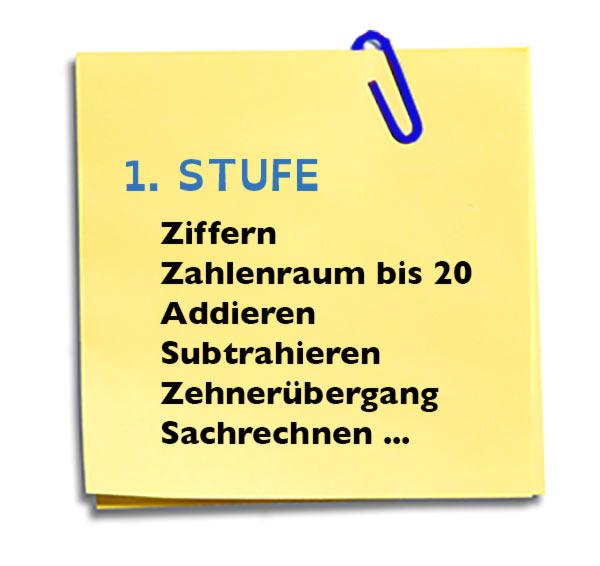 1. Klasse - Ziffern Zahlenraum bis 20, Addieren, Subtrahieren, Zehnerübergang, Sachrechnen ...