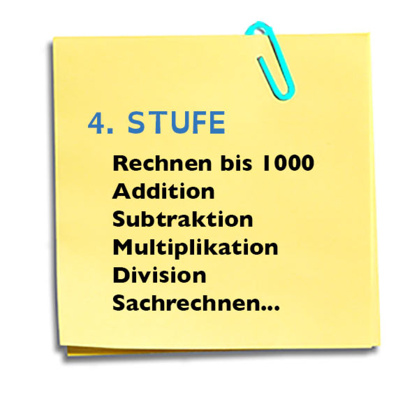 4. Klasse - Rechnen bis 1000, Addition, Subtraktion, Multiplikation, Division, Sachrechnen